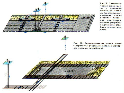 где можно скачать видео инструктажи для угольных шахт