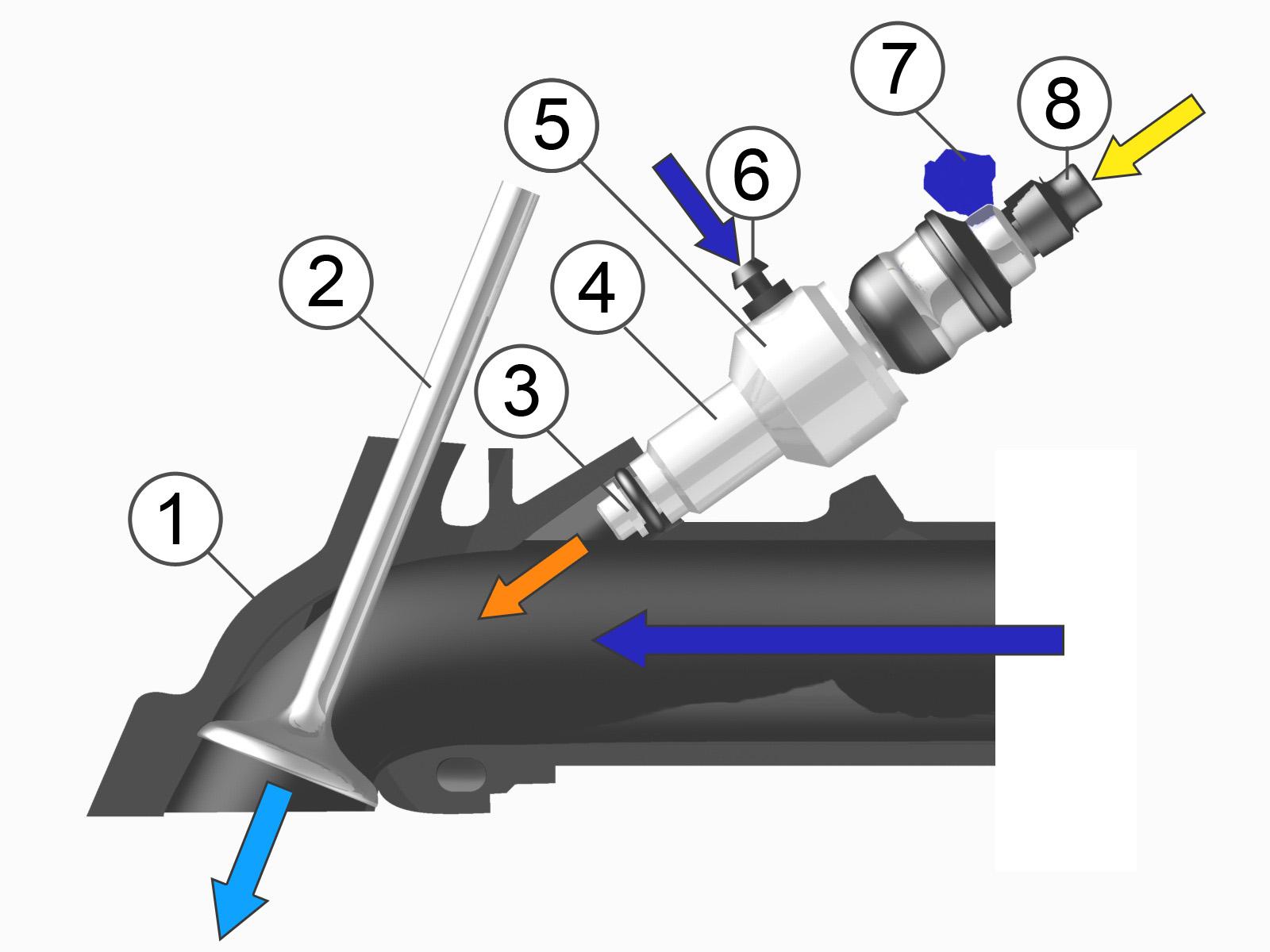 Обозначения. вихревая форсунка (топливо-воздушная). впускной клапан двигателя. сопло вихревой гильзы. впускной...