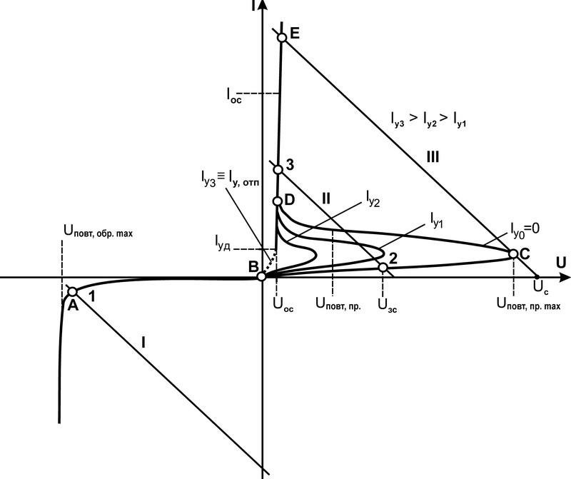 Схема подключения светодиодной лент. светодиоды 12 к как подключать вольт.