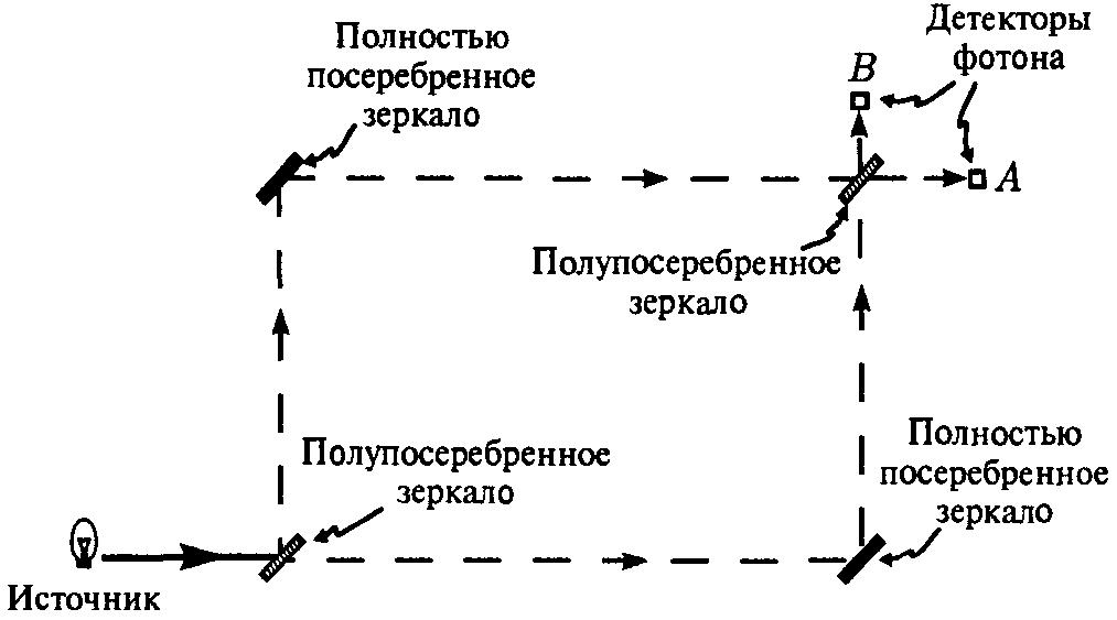http://www.sciteclibrary.ru/ris-stat/2843/image004.jpg