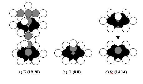 атомы которого появляются на катоде (табл.37, 38).  Рис. 173.  Схемы ядер атомов: а) калия.