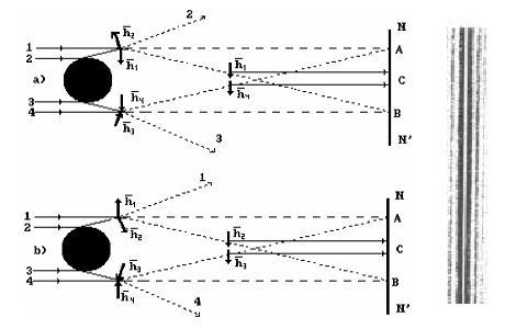 Схема формирования светлой