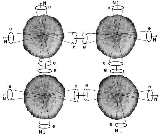 Схема формирования связей