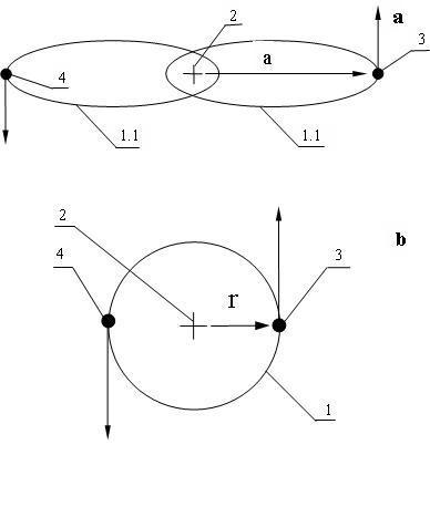 Схема образования химической