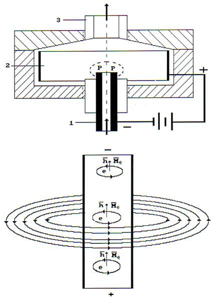 Схема плазмоэлектролитической