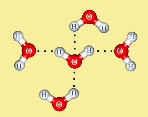 Образование водородной связи