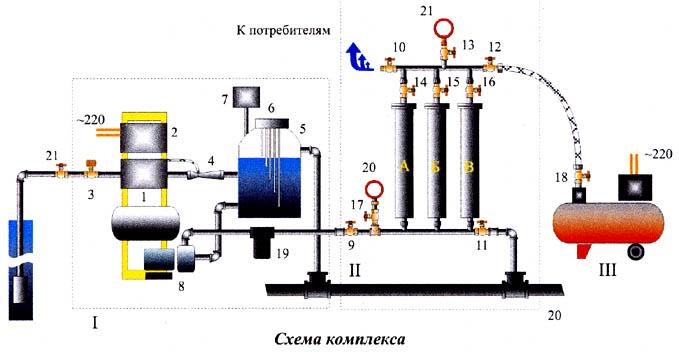 УФМ характеризуется широким спектром механизмов очистки (ситовый эффект, сорбция...  При регенерации сброс воды в...