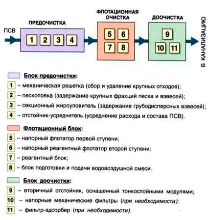 Dsl-2520u схема инструкция подключения маршрутизатора по usb к пк
