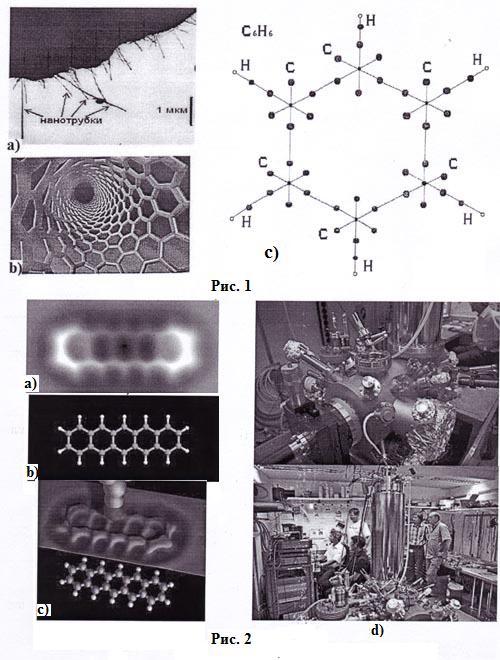 схема молекулы бензола