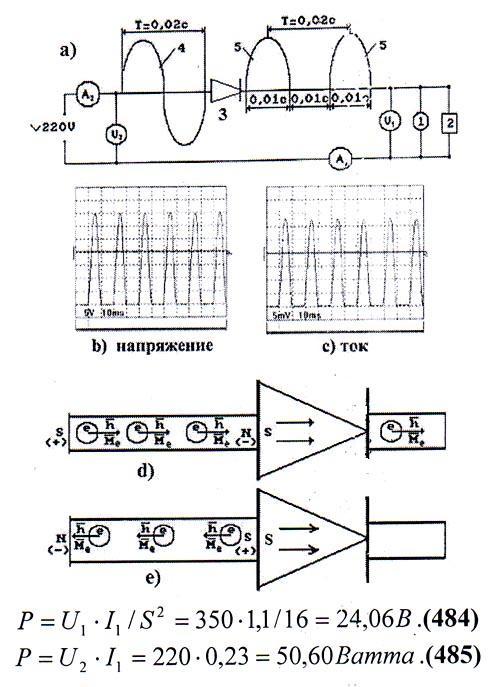 А_1 и А_2-амперметры;