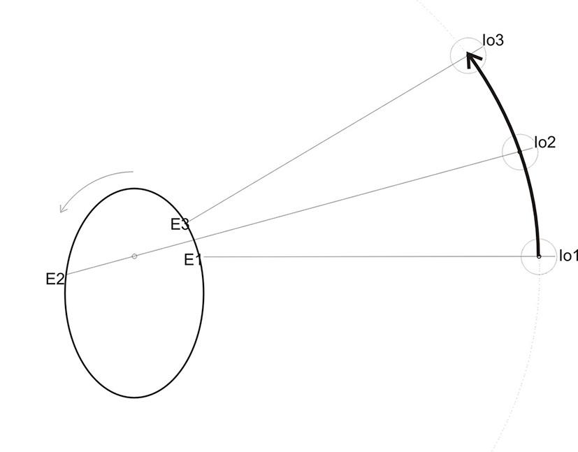 Наблюдения Рёмера Io4_3